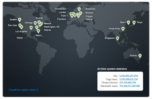 cloudflare-global-network